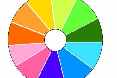 ruota dei colori
